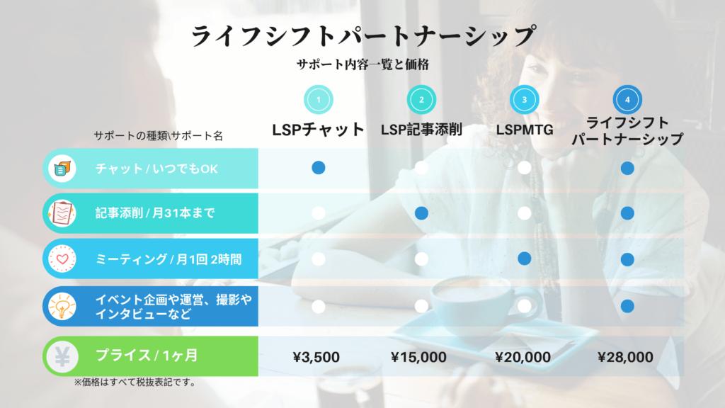 ライフシフトパートナーシップ価格表